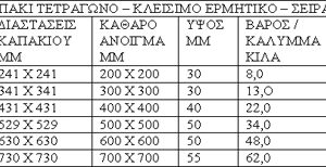 ΠΛΑΙΣΙΟ ΚΑΙ ΚΑΠΑΚΙ ΤΕΤΡΑΓΩΝΟ