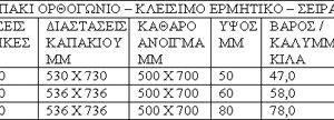 ΠΛΑΙΣΙΟ ΚΑΙ ΚΑΠΑΚΙ ΟΡΘΟΓΩΝΙΟ