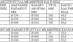 ΠΛΑΙΣΙΟ ΚΑΙ ΚΑΠΑΚΙ ΣΤΡΟΓΓΥΛΑ