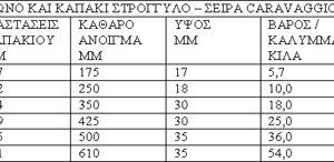ΠΛΑΙΣΙΟ ΤΕΤΡΑΓΩΝΟ ΚΑΙ ΚΑΠΑΚΙ ΣΤΡΟΓΓΥΛΟ
